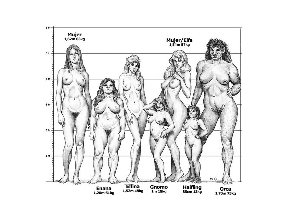 Diferencias físicas entre mujeres y otras razas