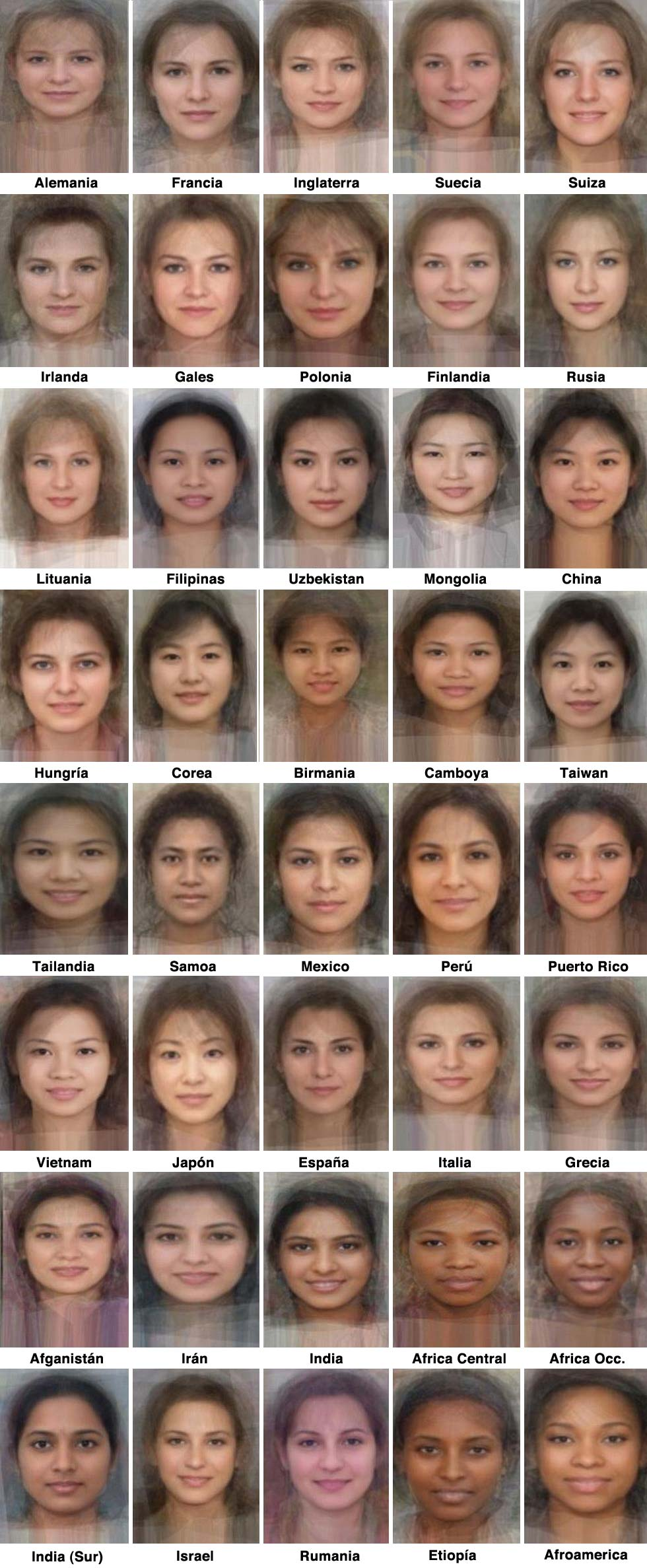 El rostro prototípico de la mujer en el mundo
